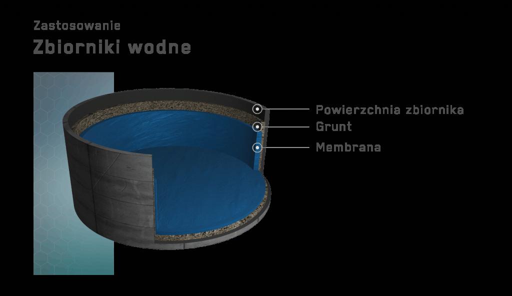 hydroizolacja zbiornikow wodnych betonowych i stalowych